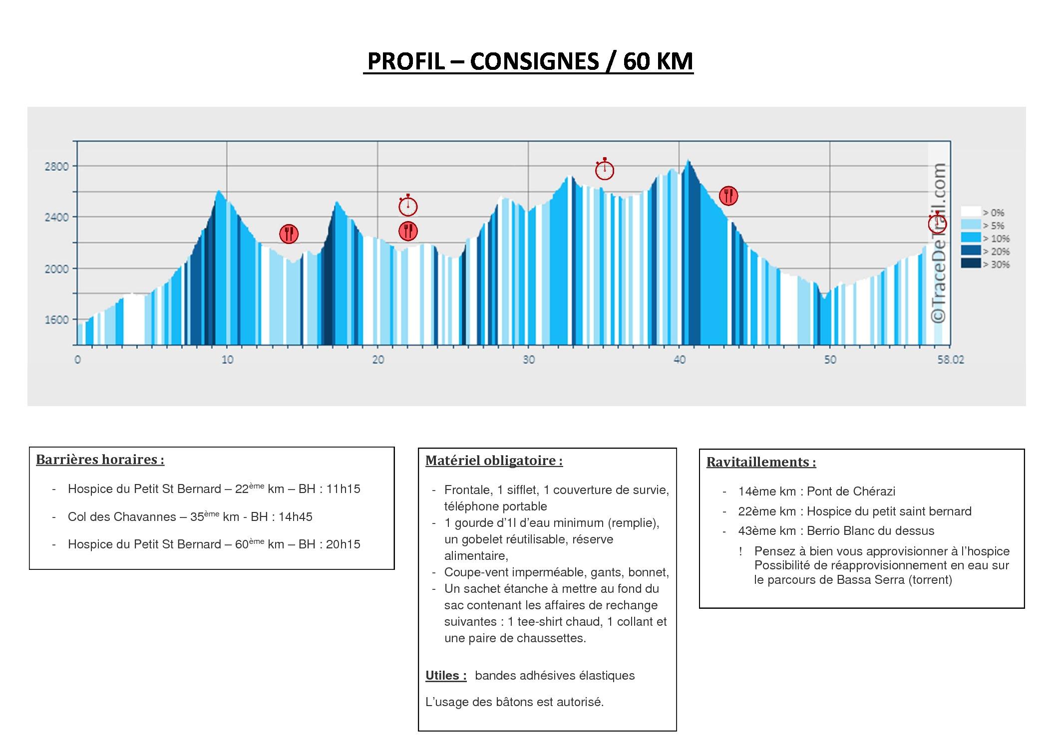 PARCOURS 60 KM